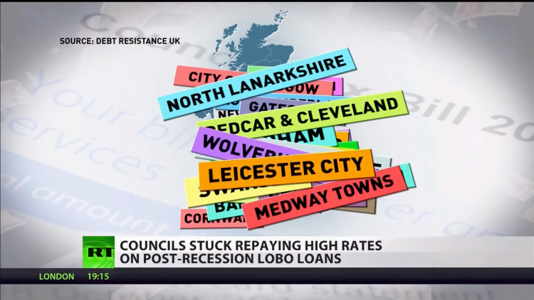RT LOBO loans graphic