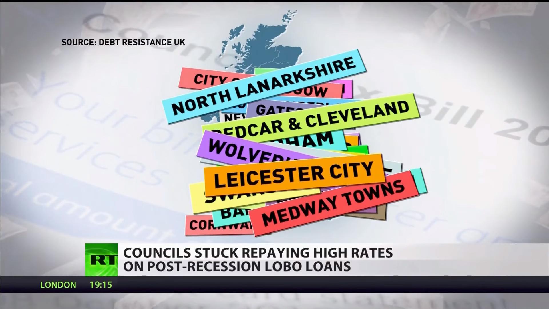 RT LOBO loans graphic